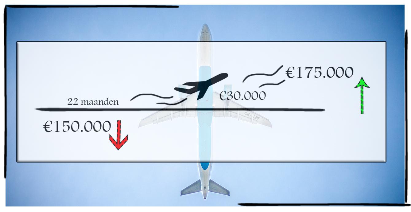 Hoeveel verdient een.. piloot?