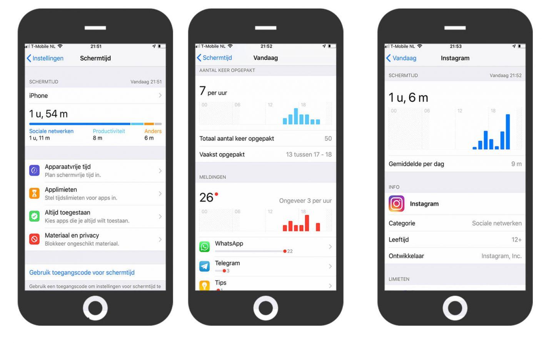 Techtalk: De beste updates (voor jonge ouders) van iOS12